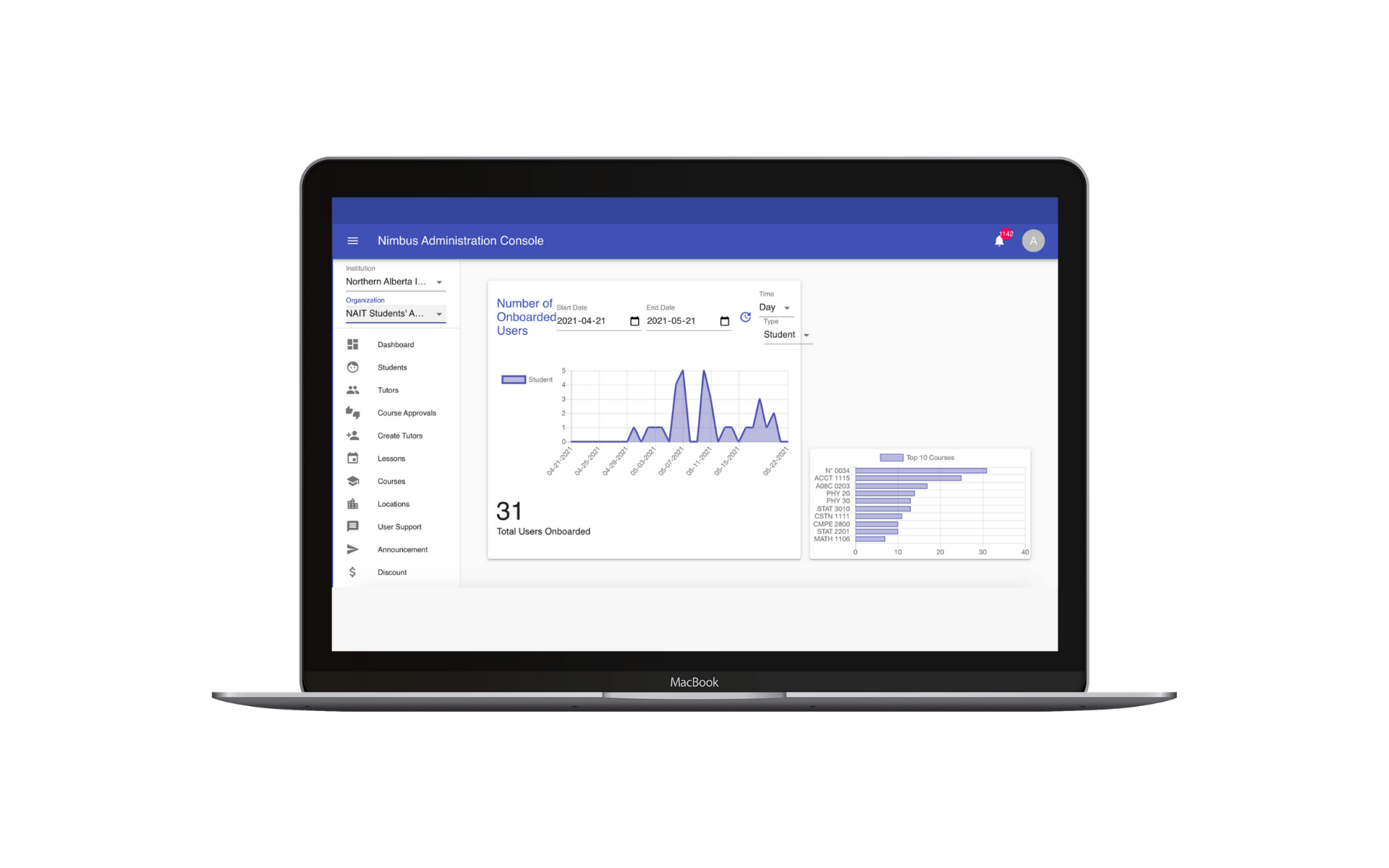 A laptop open to the admin dashboard, analytics page.